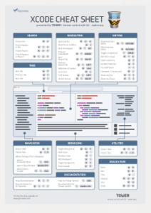 Xcode Cheat Sheet van Tower